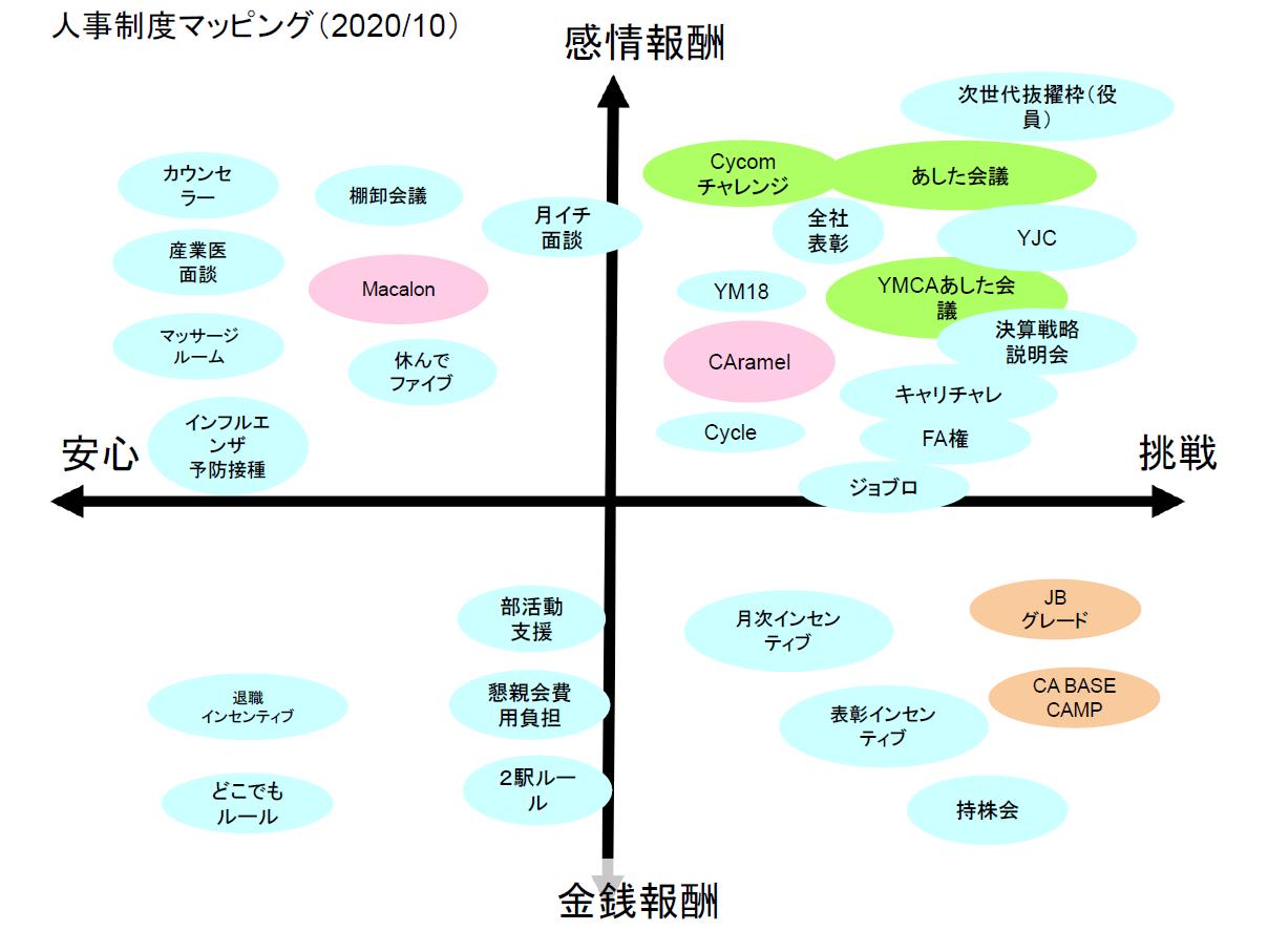 人事制度マッピング.jpg